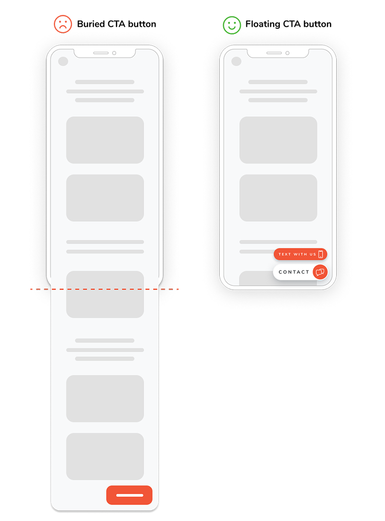 floating call to action button